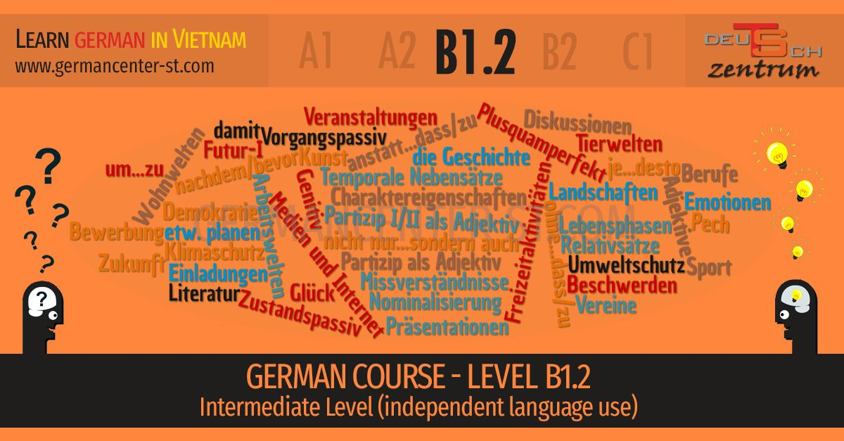 German courses B1.2, Vietnam